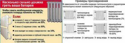 Как увеличить теплоотдачу батареи центрального отопления?